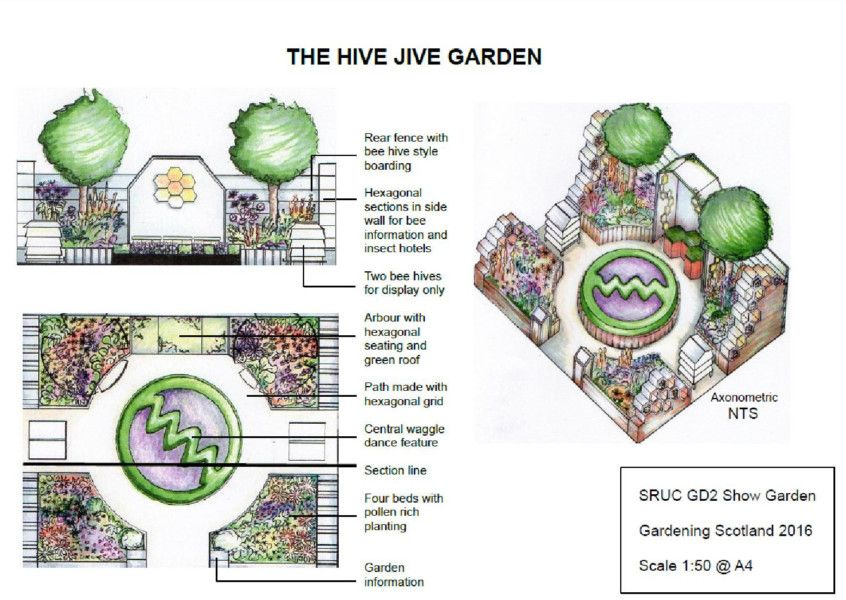 Garden designs unveiled for annual horticultural event ...