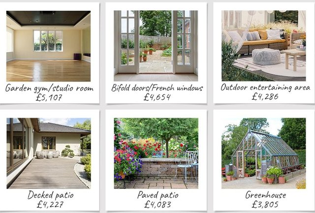 Making improvements to your outside space can add significant value to your property.